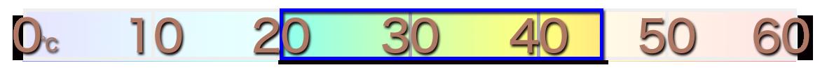 推奨飲用温度帯 20℃〜55℃